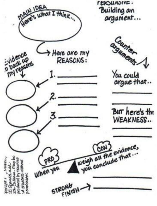 14 best What is Argument? images on Pinterest Ha ha, Funny pics - argumentative essay