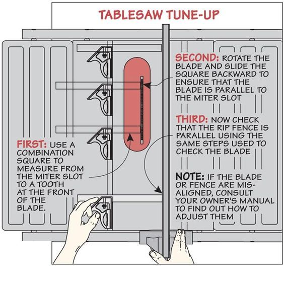 table saw tune-up:                                                                                                                                                     More