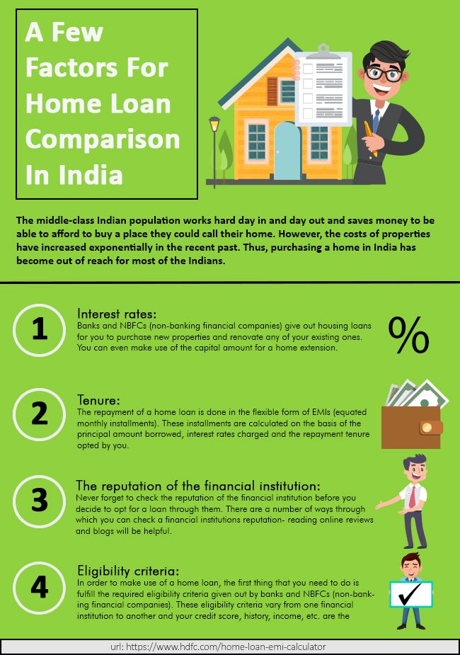 A Few Factors For Home Loan Comparison In India Home Loans Loan Saving Money