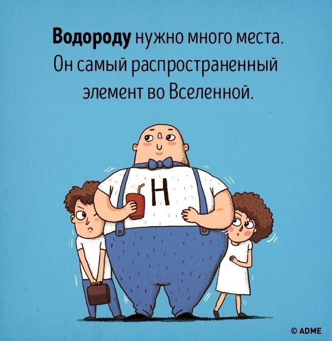 Прикольные картинки про химия