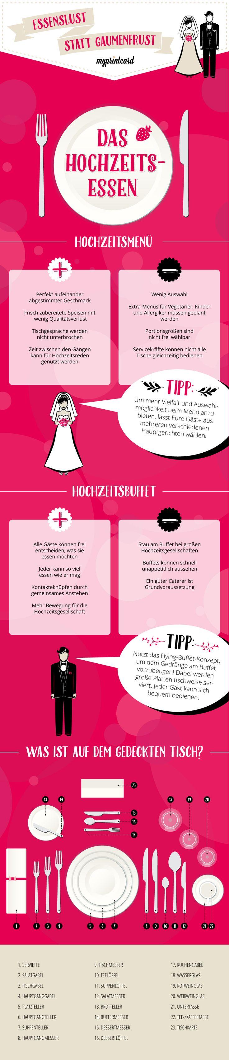 Hochzeitsmenü oder Hochzeitsbuffe? Was sind die Vor- und Nachteile und wie könnt…