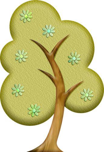SnPkGu_FF_tree.png