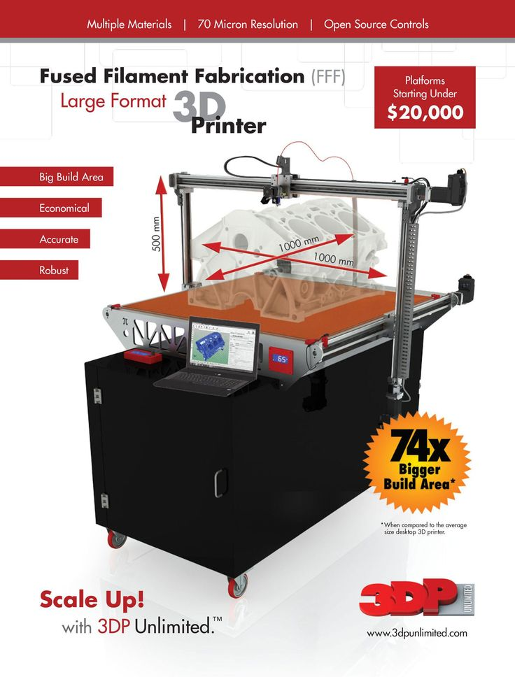 3DP large format. 1 meter list of printer companies