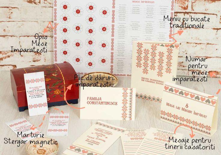 Nunta Zamfirei - pachet decorat cu motive traditionale romanesti, pentru mirii care isi doresc o nunta in stil fusion - old&new. Setul contine: inviatia de nunta, opis pentru aranjarea oaspetilor la mese, numere de masa, place carduri, meniuri, mesaje speciale pentru miri si marturii.