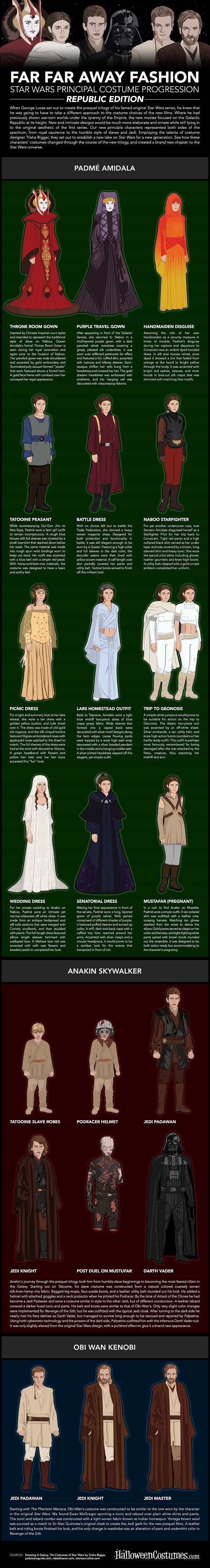 Pinner said: Padme's Senatorial Gown is my favorite (They forgot a couple of gowns while she was in the Senate.)
