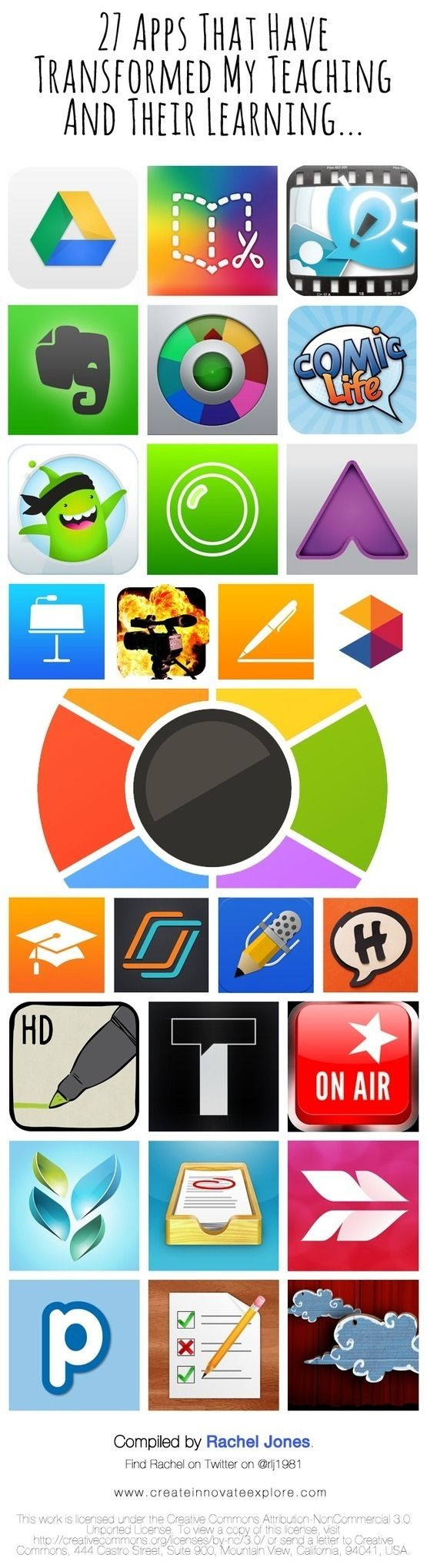 27 Apps that have changed my Teaching and Learning Practice – Updated – RachelJones « Educacion – articuloseducativos.es