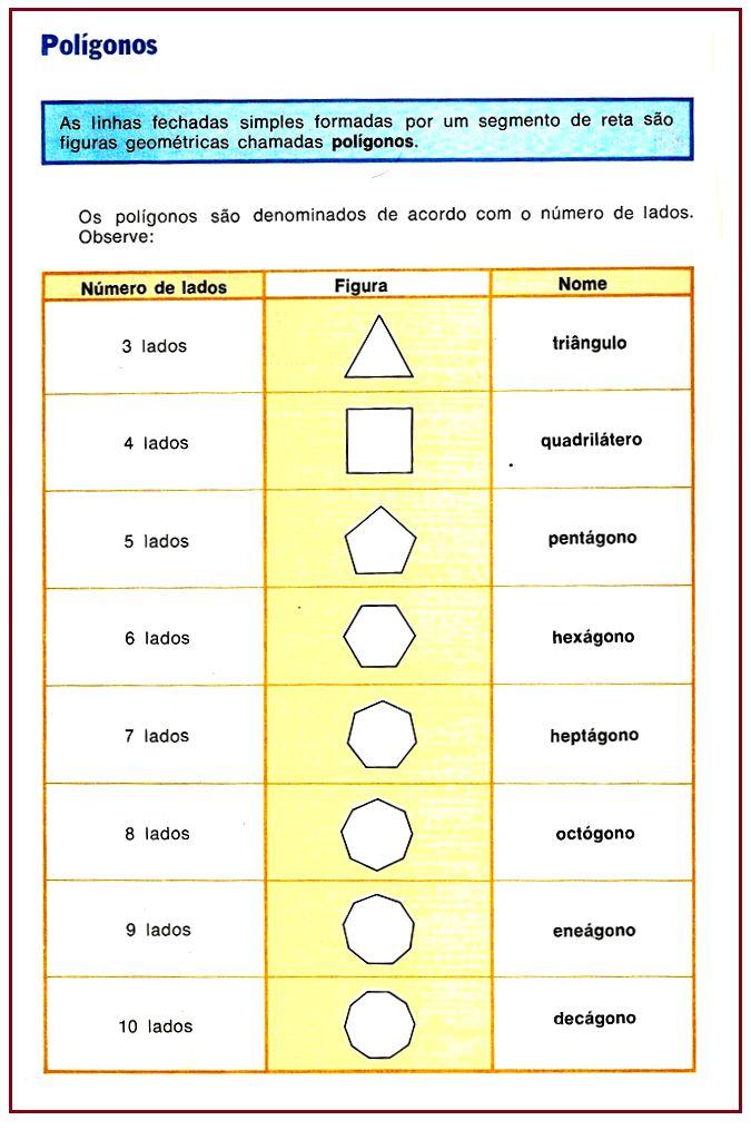 Definição de Polígonos  |   Rérida Maria