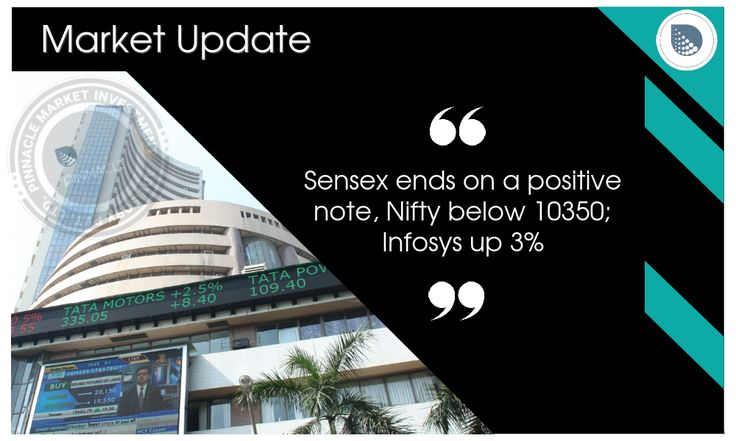 Benchmark indices ended the session on a positive note after the rangebound day of trade. The #Sensex closed up 26.53 points or 0.08% at 33588.08, while the #Nifty was up 6.50 points at 10348.80. The market breadth was positive as 1442 shares advanced against a decline of 1255 shares, while 151 shares were unchanged. BHEL, Infosys and Sun Pharma were the top gainers on both indices, while DRL, Bajaj Auto and Adani Ports were the top losers.