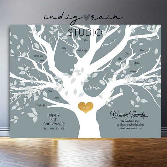 Family Tree Sign 50th Anniversary Gift For Parents Wall Art Etsy Anniversary Gifts For Parents 50th Anniversary Gifts Parent Gifts