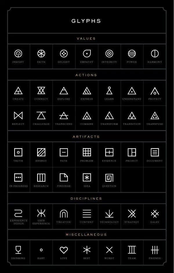 Glyph symbols ! #marquesantattoosdesigns
