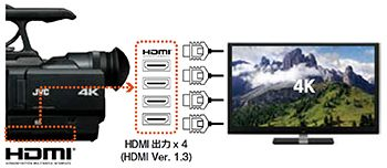 丸の内のJVCKENWOOD-SHOWROOMで、実機を観てきました。DXレンズ、実絞りOKです!  スバラシイ!!!  多彩な映像表現を可能とするニコンFマウント採用のレンズ交換式4Kビデオカメラ。4Kメモリーカードカメラレコーダー「JY‐HMQ30」(ビクターダイレクト限定商品)を発売 報道資料 | JVC