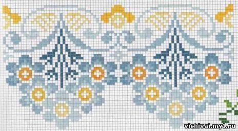 border pattern