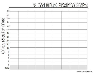 Mad Minute Progress Graph (Freebie!!)