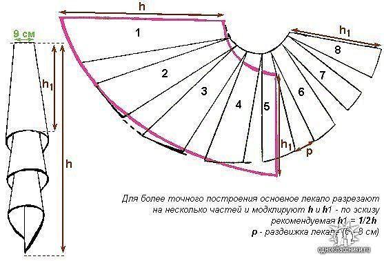 Drapery pattern