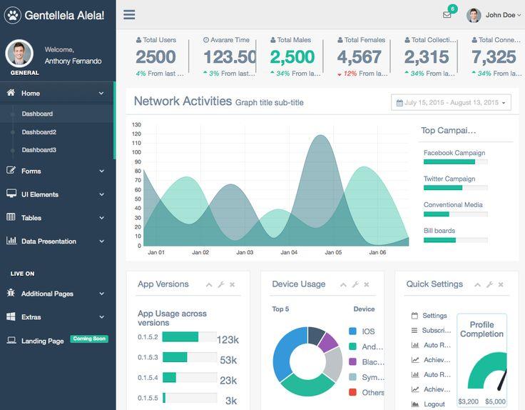 1000+ ιδέες για Bootstrap Button στο Pinterest Επίπεδο - action form in pdf