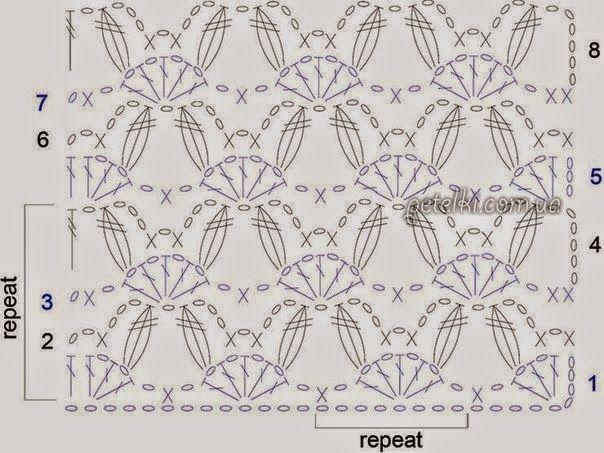 Cómo tejer nuevo punto al crochet paso a paso | Crochet y Dos agujas
