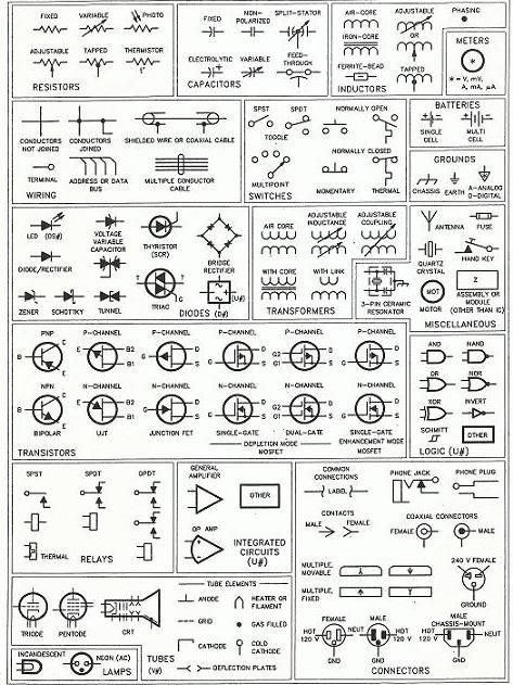 electronic schematics database