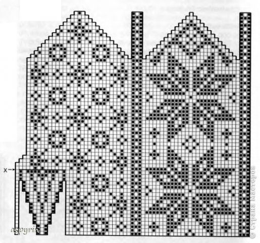 .mittens pattern