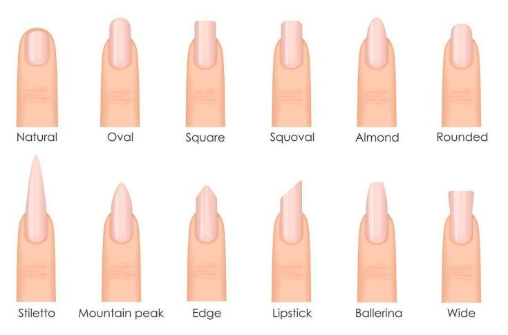 80 Cute Almond Shaped Nail Designs 2018 Nail Design Best Com Types Of Nails Shapes Acrylic Nail Shapes Fashion Nails