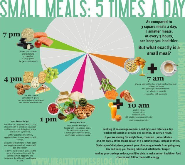 5 Meals A Day Infographic