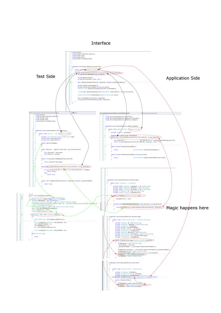 28 best uml  unified modeling language  images on