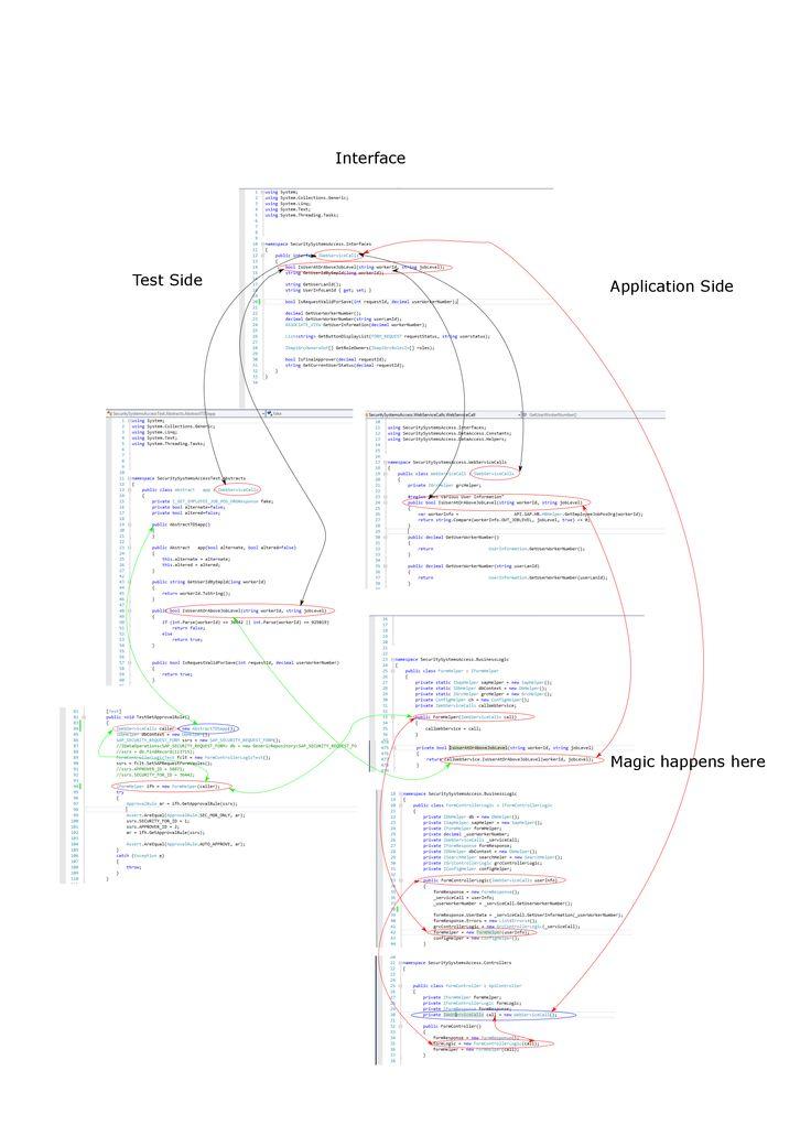 28 best UML (Unified Modeling Language) images on
