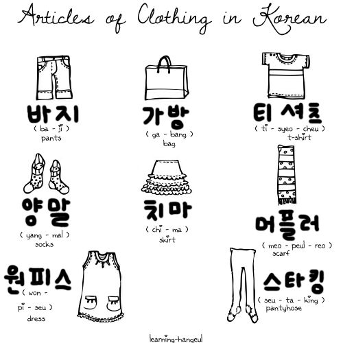 Articles of Clothing in Korean