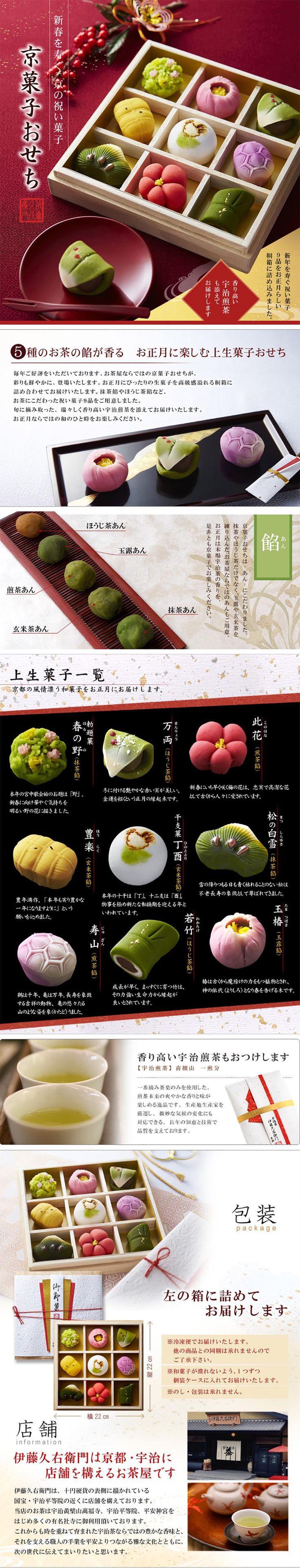 京菓子おせち