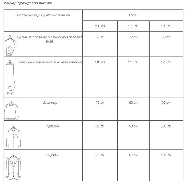 Размер одежды по высоте