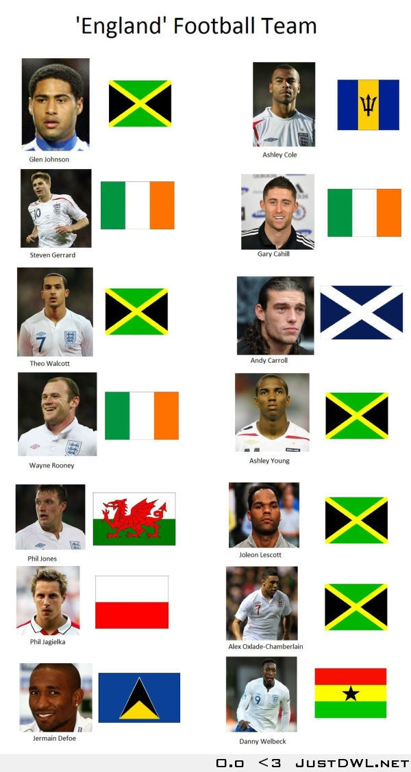 England national football team - Made up of Jamaicans