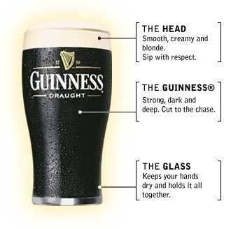 Η Ανατομία μιας Guinness  Μια μελέτη από το Πανεπιστήμιο του Ουισκόνσιν έδειξε πως η κατανάλωση Guinness (σε λογικά πλαίσια, φυσικά!) μπορεί να μειώσει τους θρόμβους αίματος και τον κίνδυνο καρδιακής προσβολής. Η Guinness περιέχει αντιοξειδωτικά όπως εκείνα που βρίσκονται στο κόκκινο κρασί και τη σκούρα σοκολάτα, τα οποία δεν βρίσκονται σε άλλες μπύρες. Στην υγειά σας λοιπον! E-Dentistry