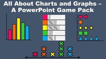 This bundle includes five PowerPoint Games about bar graphs, pictographs, line plot graphs, and tally charts. It also includes a review game that includes all four kinds of charts/graphs. The cost of this bundle is 20% off the price of five PowerPoint Games so one of them is free!