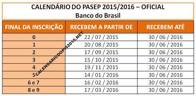 Calendário do PASEP 2015