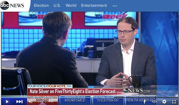Nate Silver's 2016 Presidential Prediction on ABC News.   Notice Nate's calm leadership presence and power pose with finger tips steepling.    http://abcnews.go.com/Politics/nate-silver-predicts-close-2016-presidential-race/story?id=43329272  In the 2012 Election, Nate accurately predicted outcome of every state plus the District of Columbia.    In the 2008, he missed Indiana, but was accurate in the remaining states.  From Head-to-Toes, the BODY Always Shows..., the TRUTH!