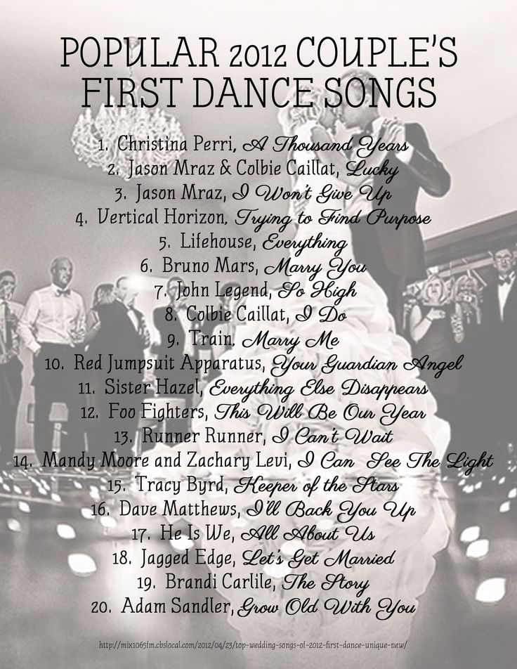 One list of the Top 20 couple first dance song's of 2012.  www.facebook.com/thismagicmomentweddingsale