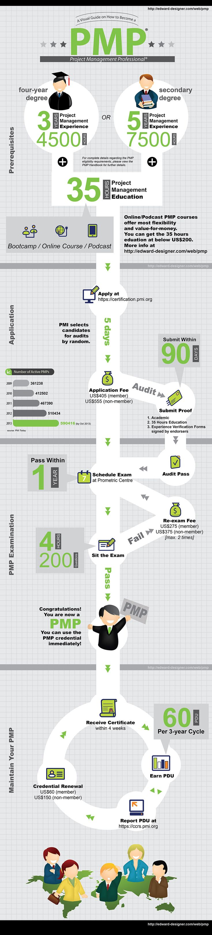 Notes from the underground annotated with critical essay evms providing the fundamentals of project management this practical infographic itil implementation guide in steps from it 1betcityfo Image collections