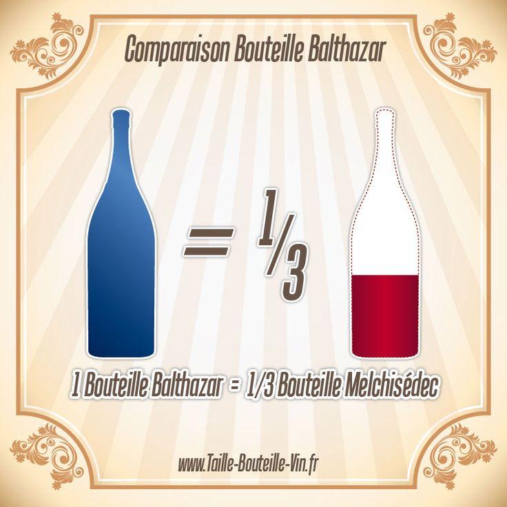 Comparaison entre la bouteille balthazar et melchisedec