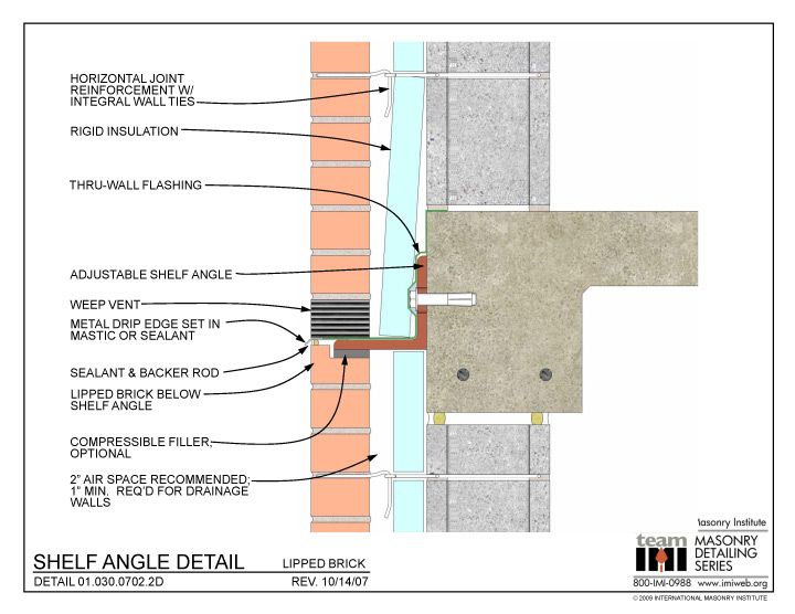 Pin By Arkitek Axis On P2 Drawings Construction Details