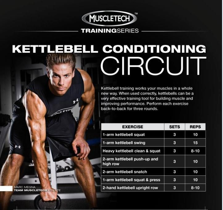 New Kettlebell Exercises For Your Workout Routine: 25+ Best Ideas About Kettlebell Circuit On Pinterest