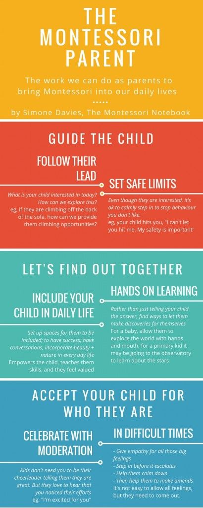Being a Montessori parent - 3 pillars to build and master