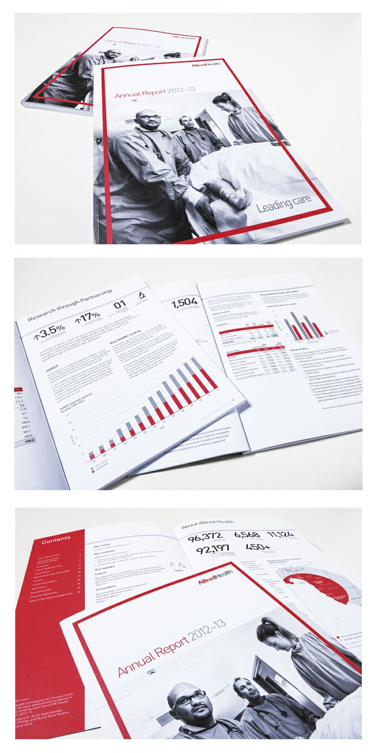 Agency: Wellmark | Client: Alfred Health | Annual Report 2012-3