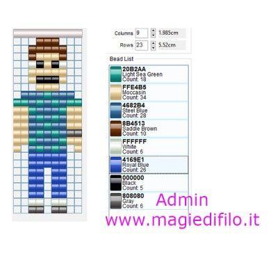 Tommy Vercetti protagonista del videogioco Grand Theft Auto Vice City schema perline a fusione 9 x 23.jpg (308.3 KiB) Osservato 6 volte
