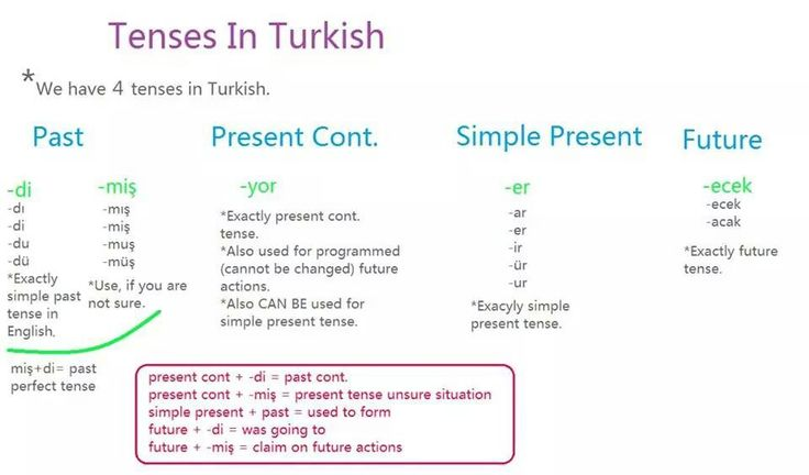 Tenses in Turkish