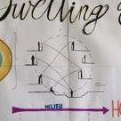 Workpart - fachrian nabil fauzi - kel 5a   menggambar diagram