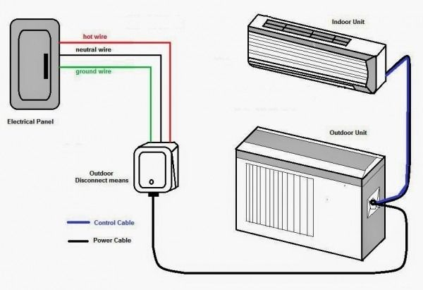 Diagram Split Ac In 2020 Electrical Wiring Diagram Air Conditioning System Ac Wiring