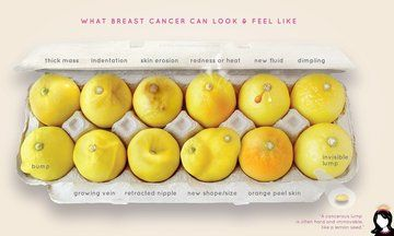 Know Your Lemons: Viral Photo Helps Women Detect Lesser-Known Signs Of Breast Cancer | The Huffington Post