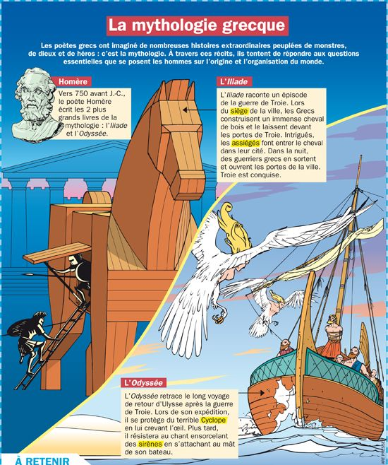 Fiche exposés : La mythologie grecque                                                                                                                                                                                 Plus