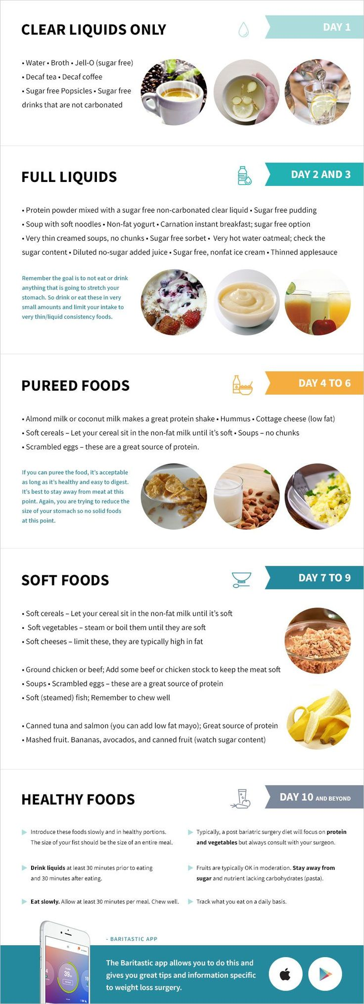 Diet plan to reduce weight and tummy vegetarian