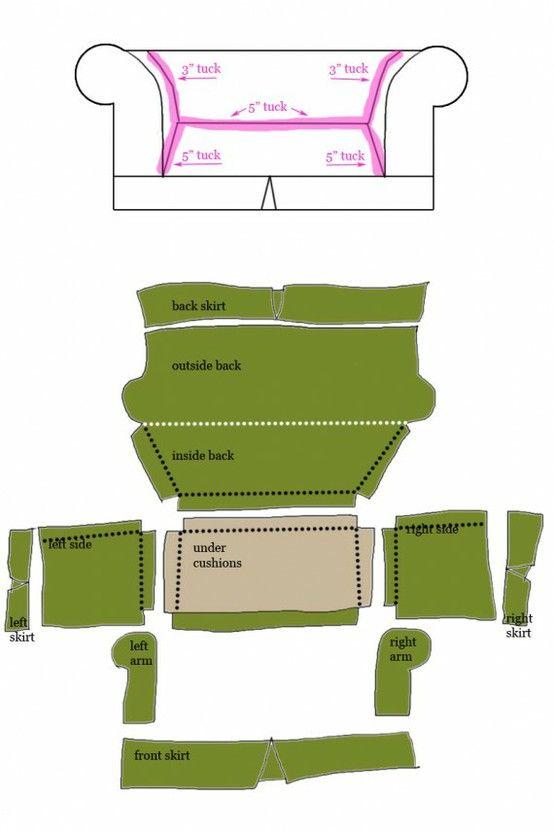 molde para uma capa de sofa