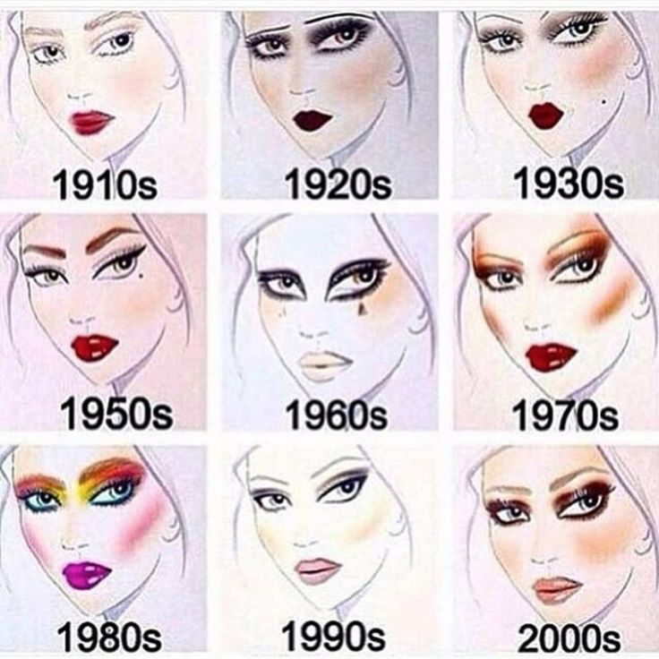 Eyebrow Shapes By Decade Whether You Re 16 Or 55 We